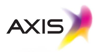 Hasil gambar untuk axis